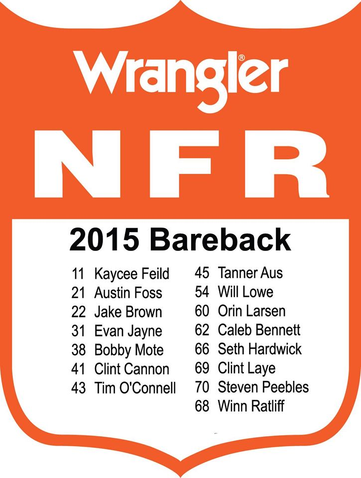 WNFR Contestant Back Numbers Revealed … Who Will You Be Watching For ...