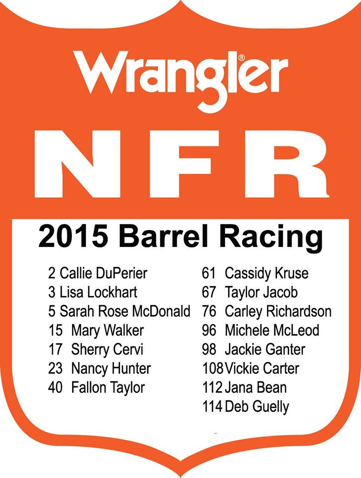 Wnfr Contestant Back Numbers Revealed Who Will You Be